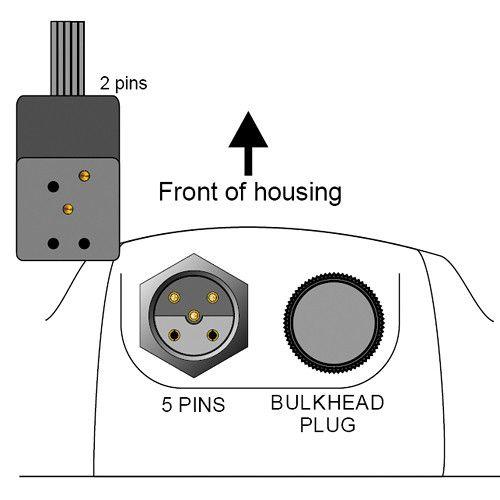 Connecteur de cloison manuelle Aquatica avec sabot Nikon