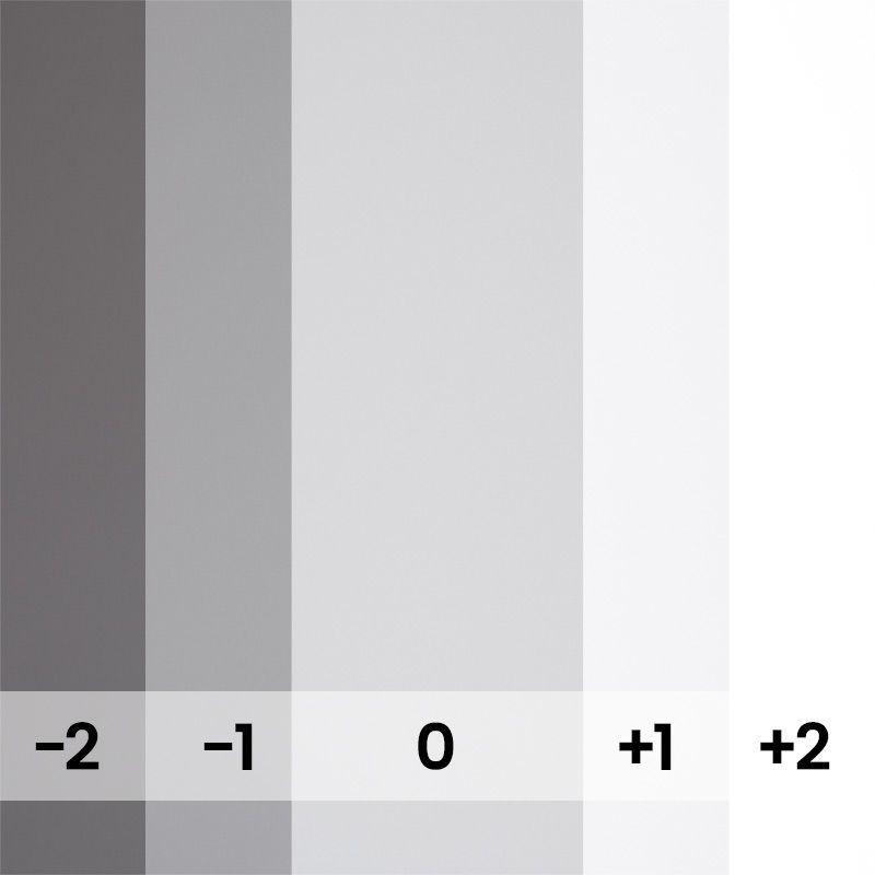 Fond papier gris Steel Gray - 150 BD